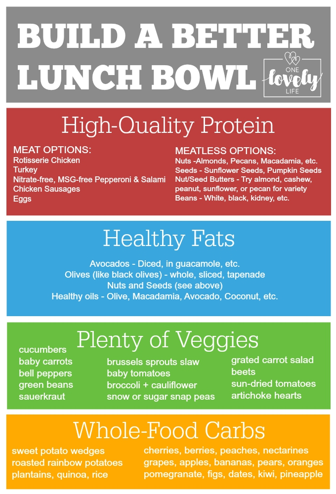 Build a Better Lunch Bowl // One Lovely Life