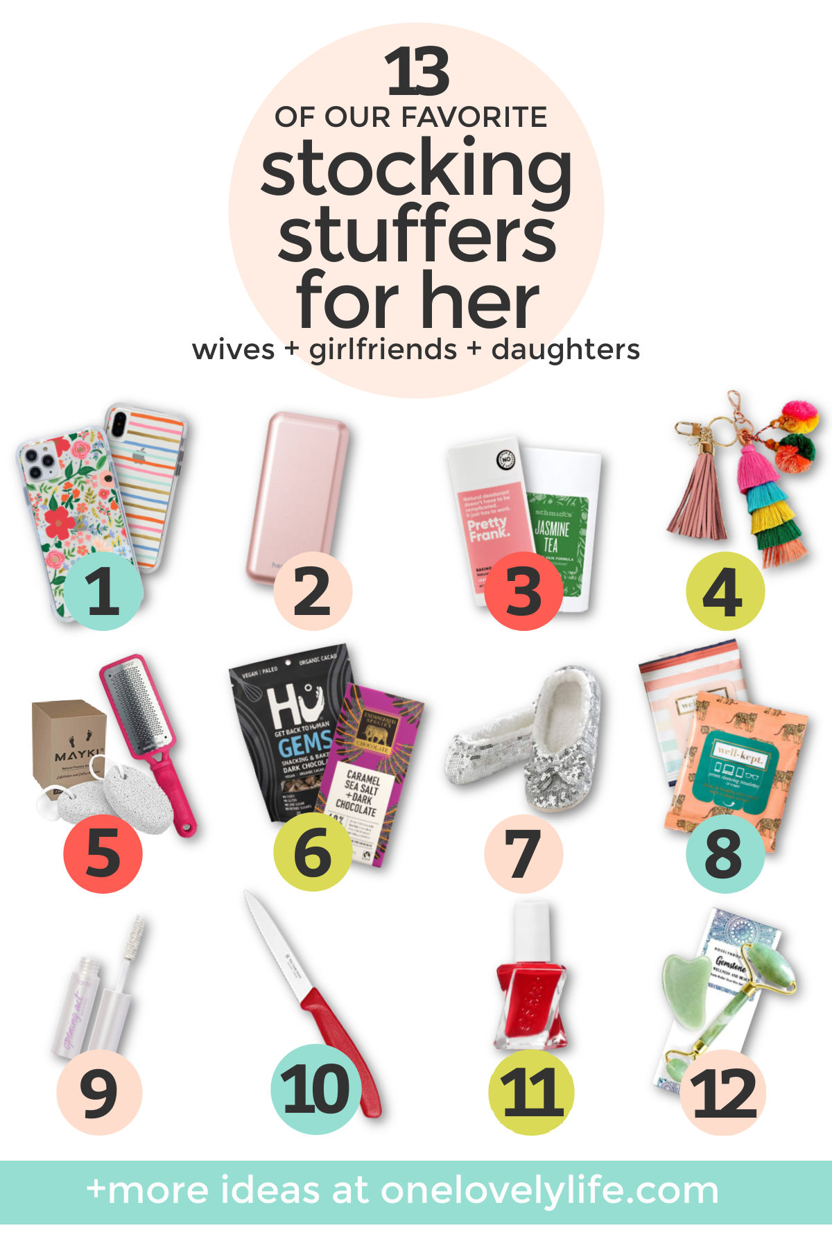 "Collage of images of stocking stuffers on a white background with text overlay that reads ""Our Favorite Stocking Stuffers For Her--Wives + Girlfriends + Daughters"""