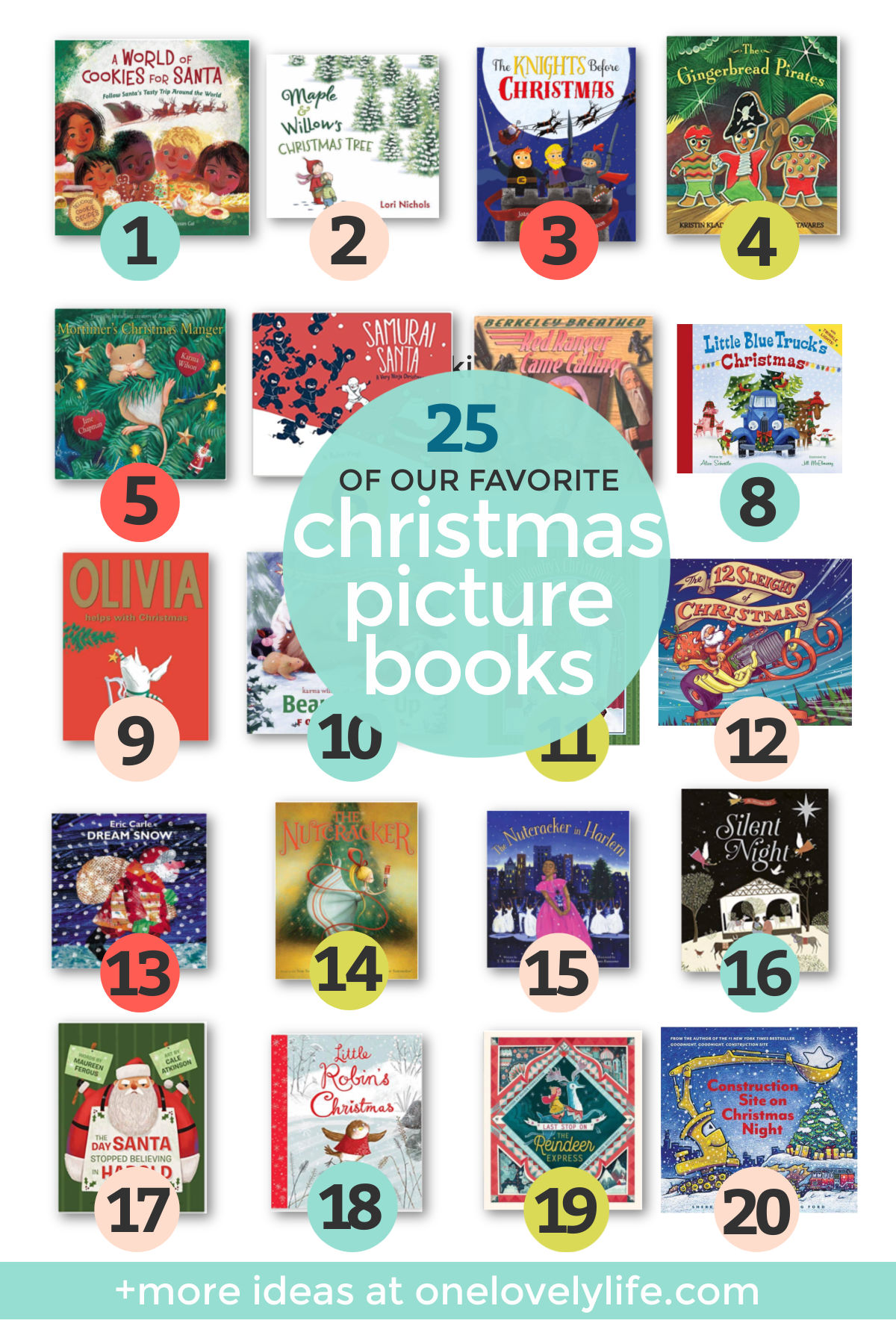 "Collage of images of Christmas Picture Books on a white background with text overlay that reads ""25 of Our Favorite Christmas Picture Books"""